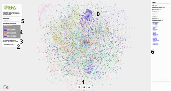 Mode d'emploi de la cartographie communauté