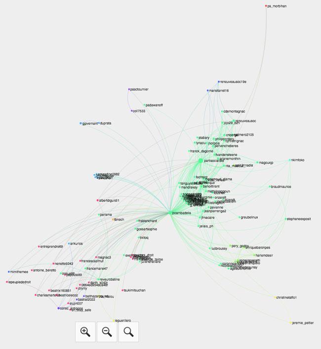Visualisation du compte Twitter de Jean-Christophe Cambadélis sur la carte interactive