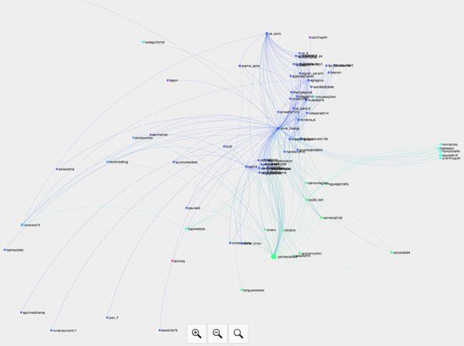 Visualisation du compte Twitter de Anne Hidalgo sur la carte interactive