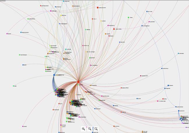 Cartographie du compte @uberfr