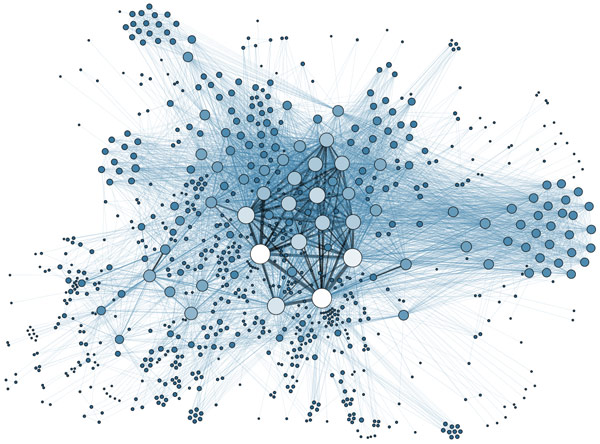 UCIE - Social Network Analysis Visualization - Influence map