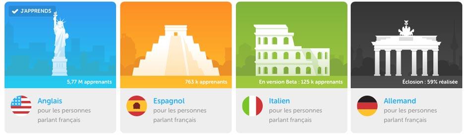 duolingo les langues disponibles depuis le francais