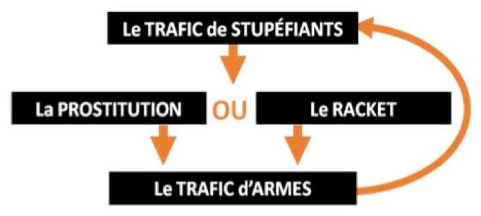 u-cie.com-trafic
